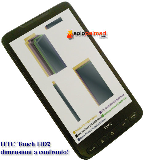HTC Touch HD2 dimensioni