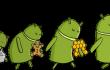 Rappresentazione dell'evoluzione di Android